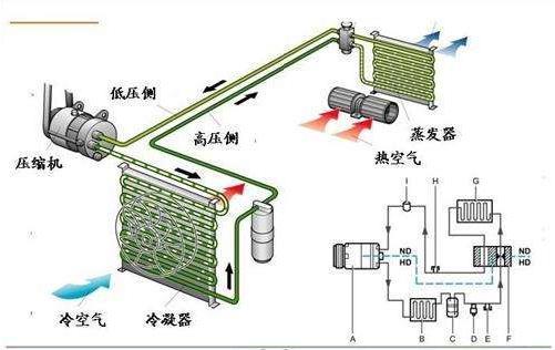 英威腾推出新能源客车空调水冷二合一逆变器解决方案